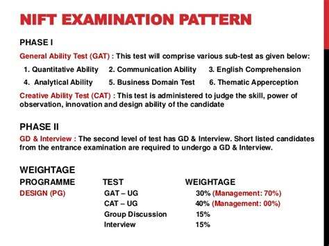 pattern of net exam for commerce nid nift ceed entrance exam paper pattern syllabus