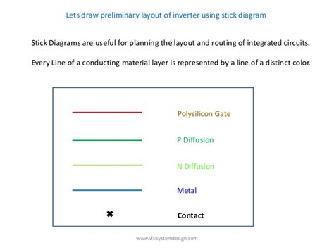 systematic layout planning definition define location of preplaced cells http www