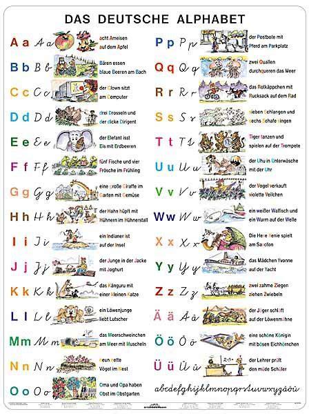 Alphabet Daf Ideen