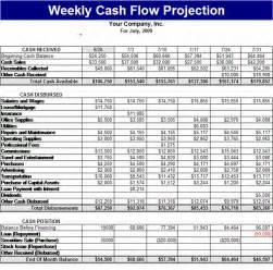 flow forecast template weekly flow projection templates work