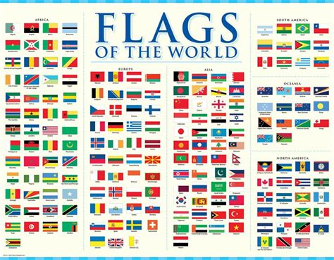 Flags Of The World Poster | flags of the world classroom chart poster ctp5551