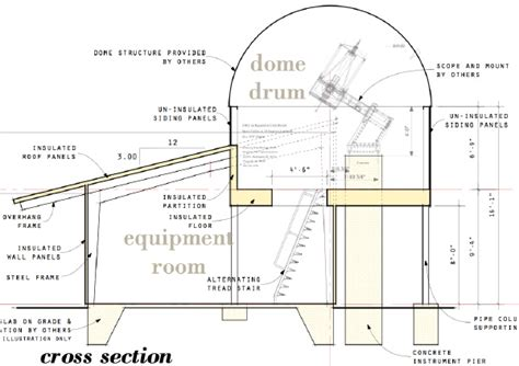 home observatory plans modern house plans by gregory la vardera architect new