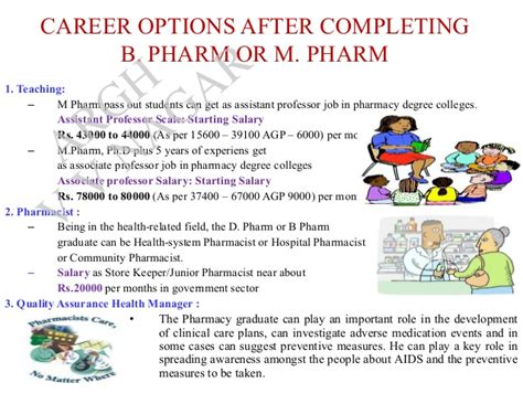 Pharmacy Careers by Career In Pharmacy