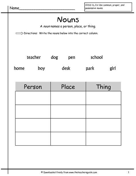 What Is The Plural Of Mba by Grade Nouns Worksheet Worksheets For All