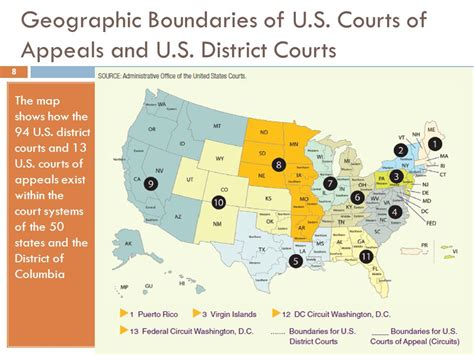 map us courts of appeals the supreme court and american judiciary ppt