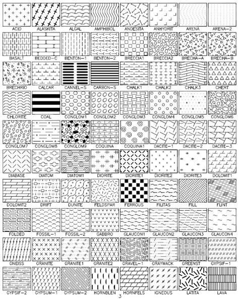 mosaic hatch pattern 100 plus hatch patterns autocad hatch patterns cad