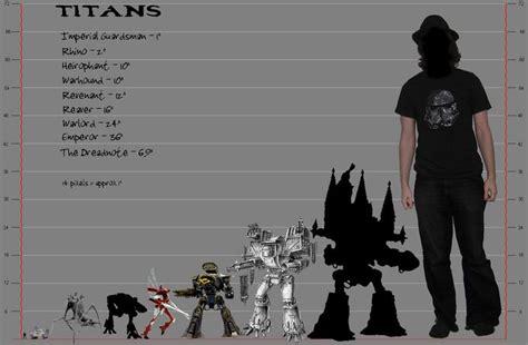 image pattern comparison apocalypse emperor titan mars pattern scale comparison