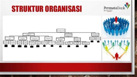 struktur organisasi bank mandiri analisis strategi perusahaan permata bank