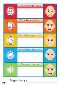 individual triggers chart to use with students numbered 1