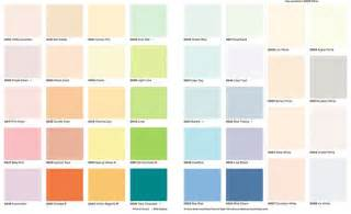 ici dulux exterior paints shade card website of sovamate