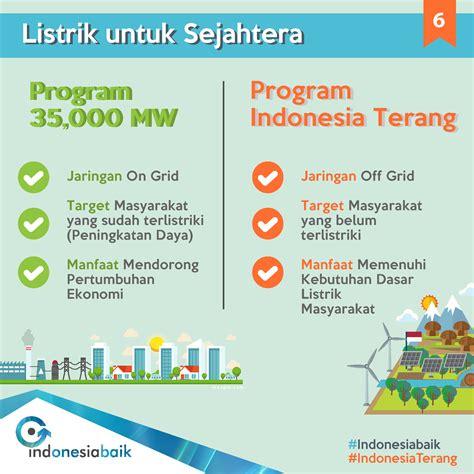 untuk indonesia bekerja bersama untuk indonesia terang demi ketahanan