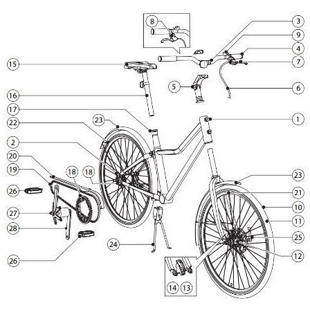 ikea self assembly process design life cycle ikea launches first flat pack bike