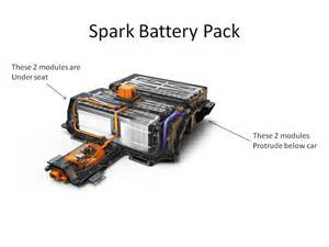 how do the chevy bolt chevy spark ev battery packs