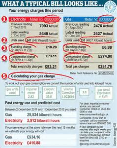 Three quarters of homeowners find energy bills so