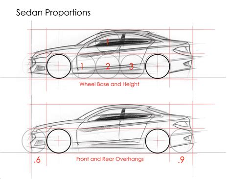 Car Drawing dvd review how to draw cars now car body design