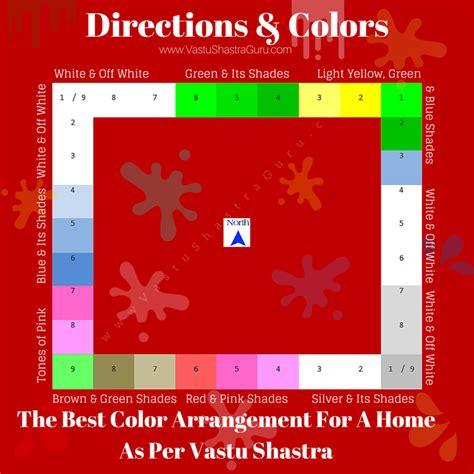 scientific vastu  colours  architect explains