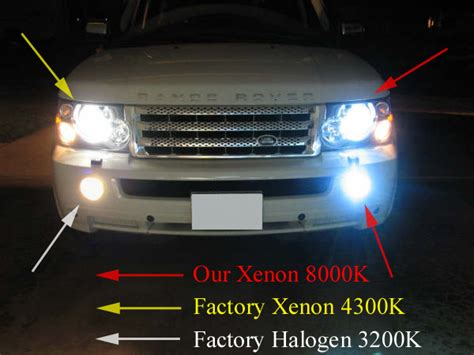 Hid Lights by Hid Feature Warranty