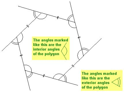 Interior Angles Of A Polygon by Unit 15 Section 2 Angle Properties Of Polygons