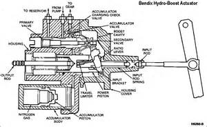 Hydroboost Brake System Diagram 89 Chevy 3500 Wiring Diagram 89 Get Free Image About