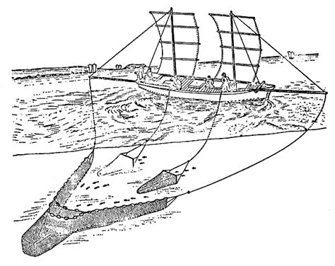 commercial fishing boat diagram commercial fishing boat diagram