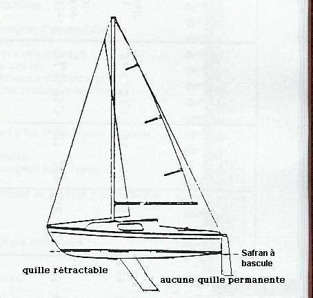 bateau safran quille voile 201 vasion quilles