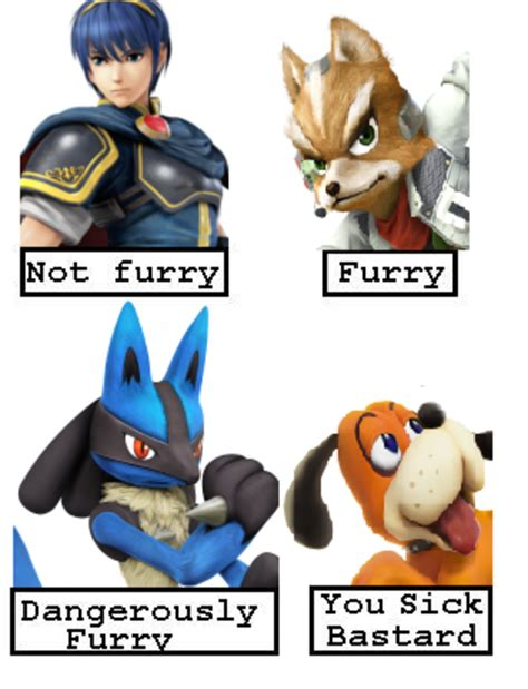 Furry Meme - title furry scale know your meme