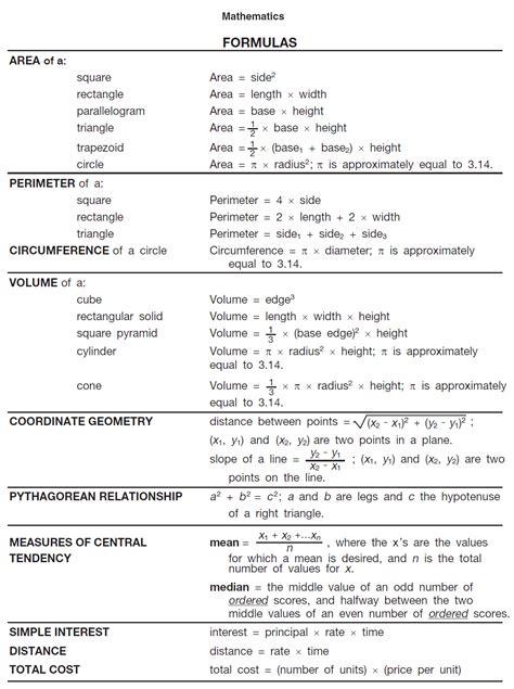 Credit Maths Formula Sheet Thatcher Math Cafe