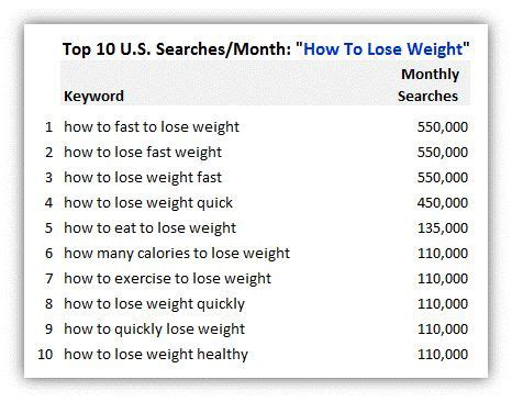 how to lose weight after c section fast how do i lose weight fast how to lose weight fast