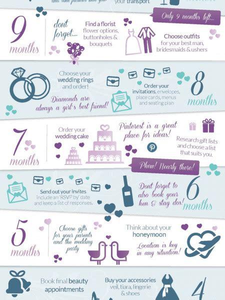 wedding planning infographics visually
