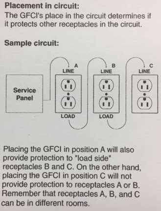 how to chain gfci outlets best chain 2018