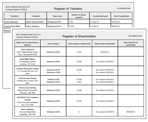 register of members template transfer of shares easy shareholder transfers and company
