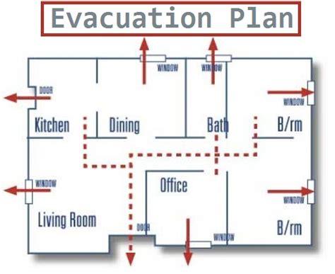 home fire evacuation plan emergency evacuation plans adelaide