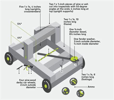 catapult diagram image gallery mangonel blueprints