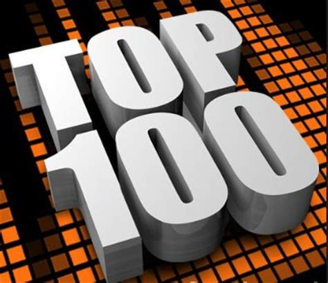 top 100 house music top 100 downloads november 2015 deep electronic fresh