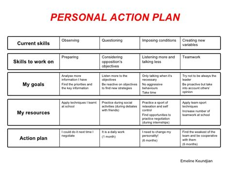 personal goals and objectives template personal plan