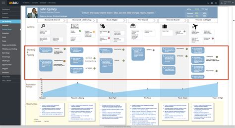 customer journey map how to build a customer journey map that works