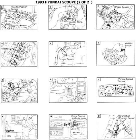 motor repair manual 1992 hyundai elantra engine control diagrama de motor hyundai 2000 diagrama free engine image for user manual download