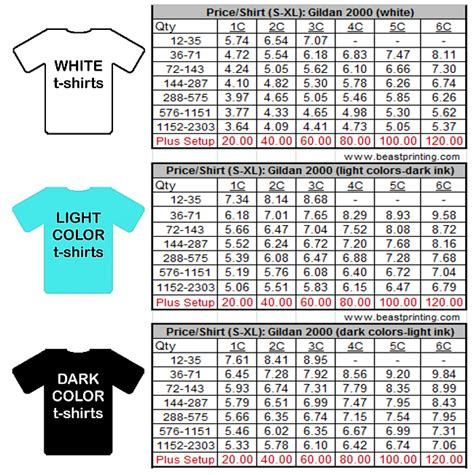 Screen Printing And Transfers Beast Printing T Shirt Price List Template