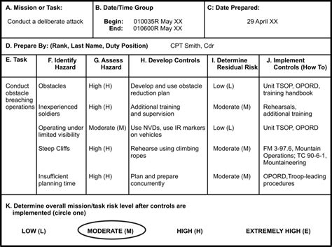 activity risk assessment template army risk assessment worksheet free worksheets library