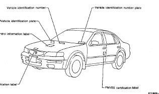 vehicle repair manual 2001 nissan maxima security system car alarm diagram for 1998 nissan maxima car free engine image for user manual download