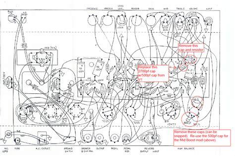 strat guitar wiring diagram strat get free image about