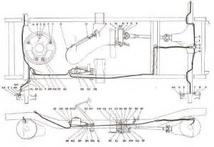 Jeep Brake System Diagram M38a1 Jeep Wiring Diagram M38a1 Jeep Free Wiring Diagrams