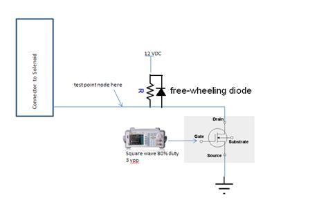 inductors voltage spike inductor voltage spike 28 images inductor voltage surge 28 images switching power