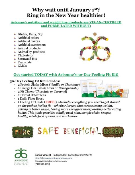Do You Need Amino Acids To Detox Your by 1000 Images About Arbonne Wellness On Arbonne