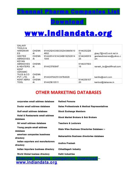 Mba In Pharmaceutical Companies In India by Chennai Pharma Companies List