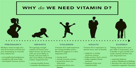 vitamin d supplements uk best vitamin d supplements uk 2018 buyer s guide nature