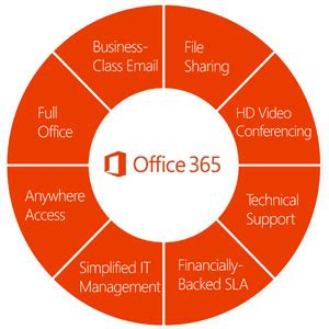 microsoft office hotline sla company limited it distributor it services