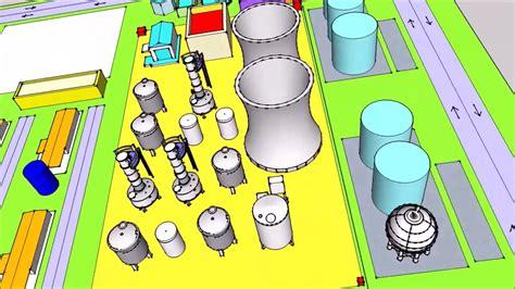 plant layout youtube citronellal plant layout um chemical engineering youtube