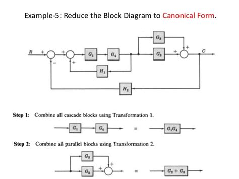 block diagram system feedback system block diagram h1013v2 117