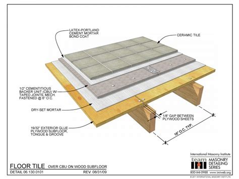 floor tile cement mortar  wood subfloor
